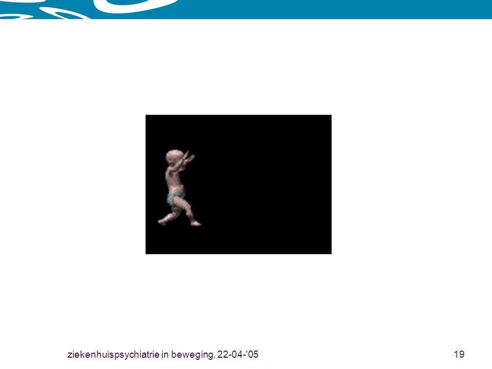 ziekenhuispsychiatrie in beweging, 22-04- 05