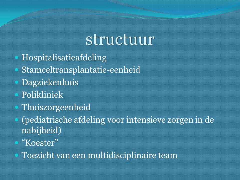structuur Hospitalisatieafdeling Stamceltransplantatie-eenheid