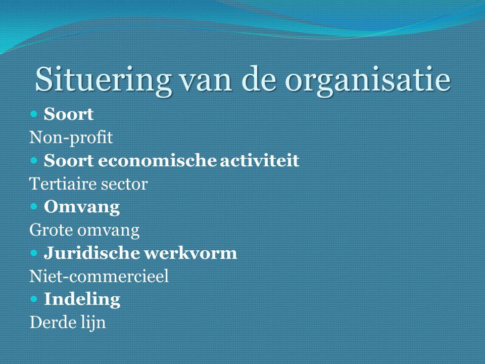 Situering van de organisatie