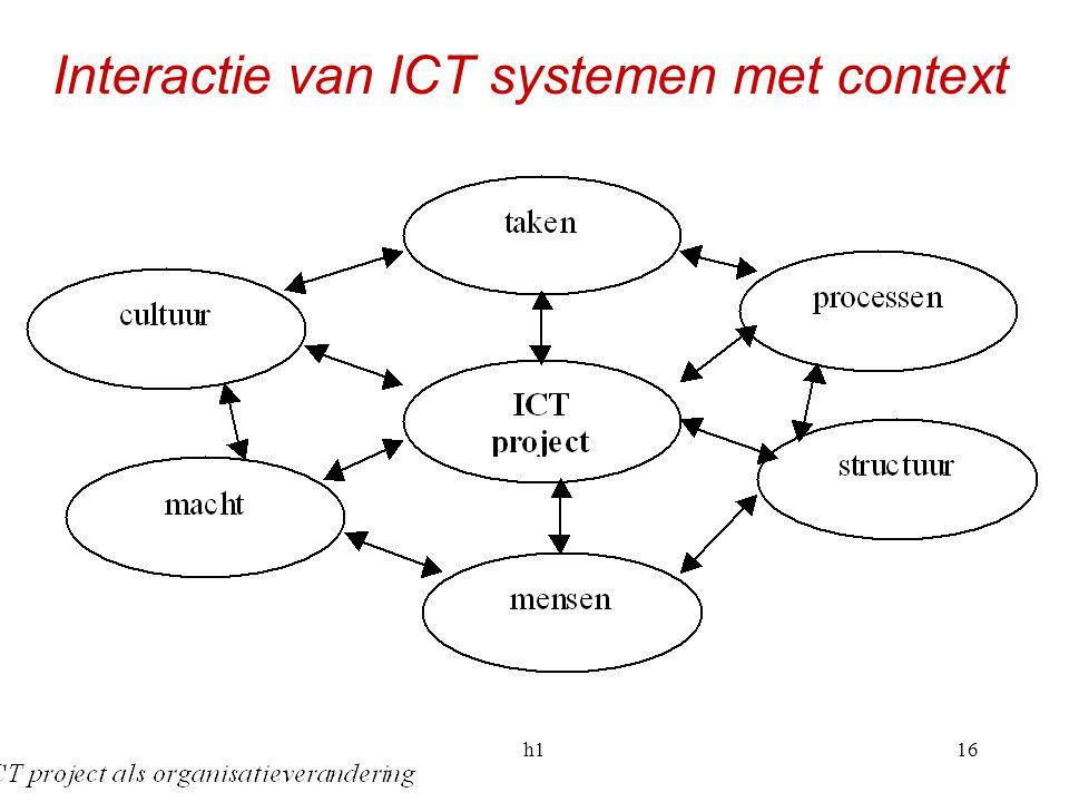Interactie van ICT systemen met context