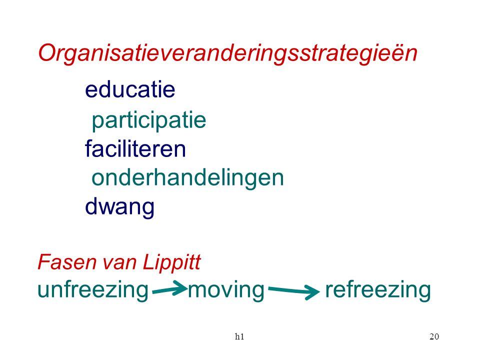 Organisatieveranderingsstrategieën educatie participatie faciliteren onderhandelingen dwang Fasen van Lippitt unfreezing moving refreezing