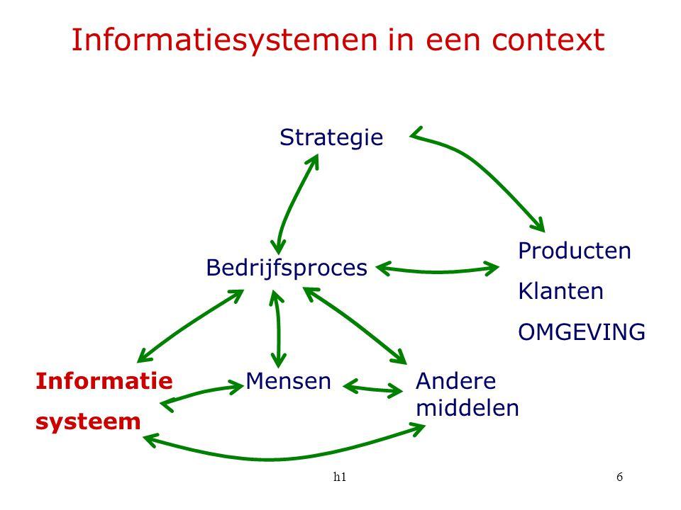 Informatiesystemen in een context