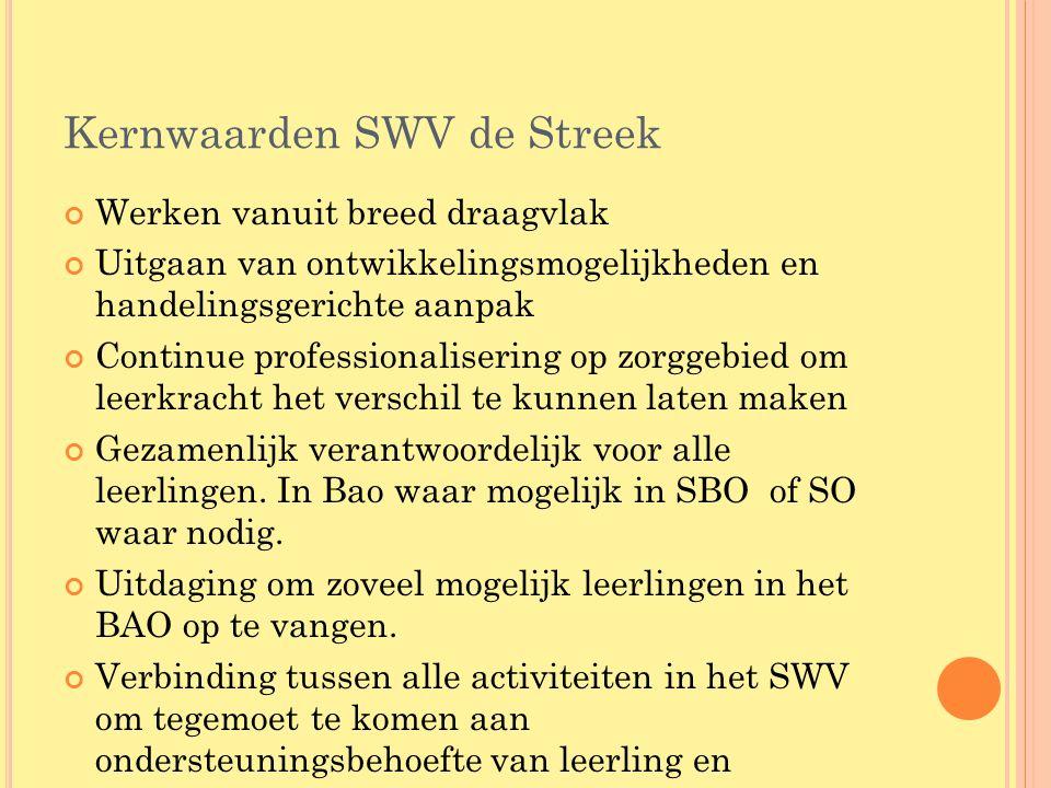 Kernwaarden SWV de Streek