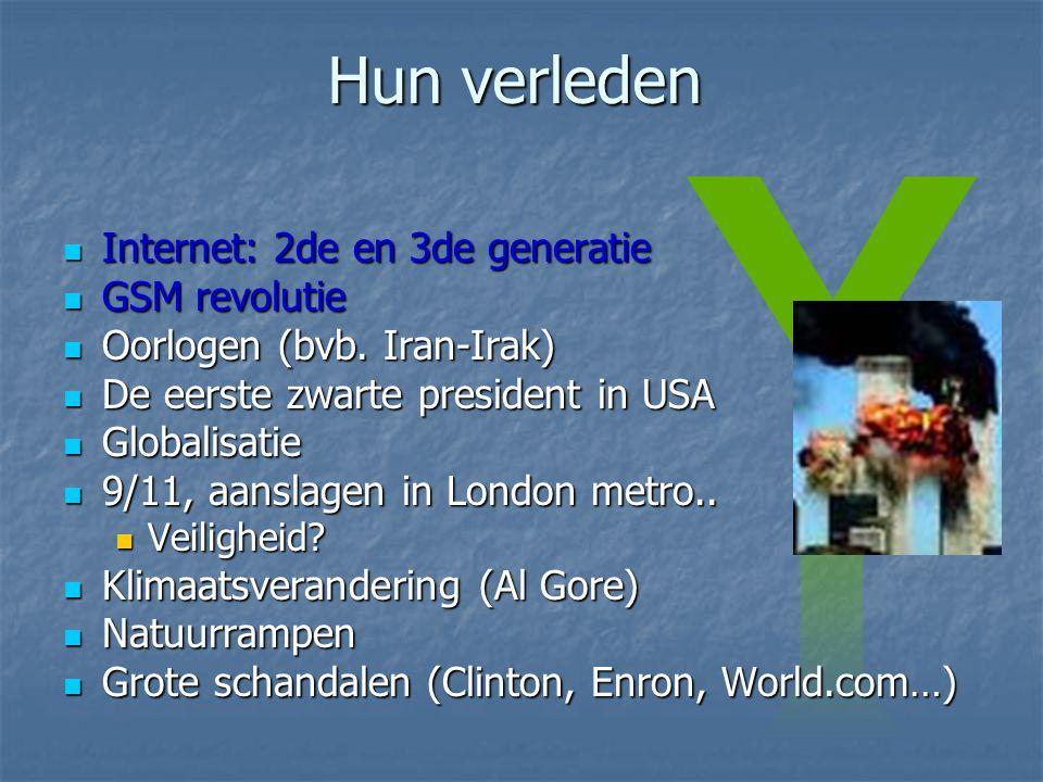 Hun verleden Internet: 2de en 3de generatie GSM revolutie