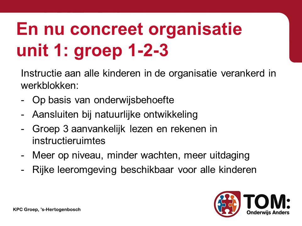 En nu concreet organisatie unit 1: groep 1-2-3