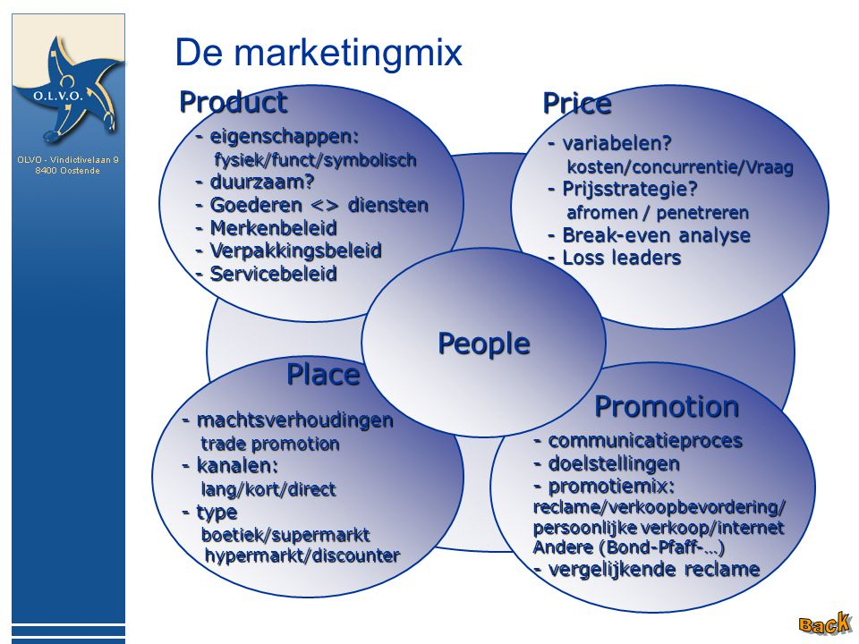 De marketingmix Product Price People Place Promotion