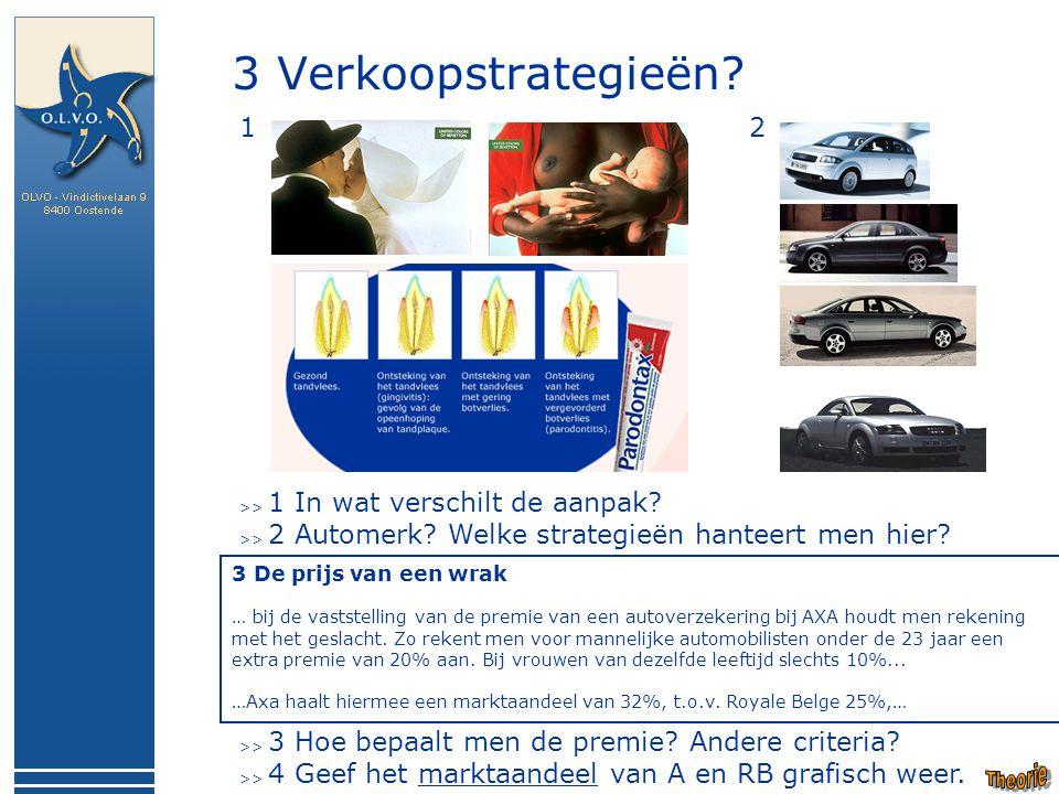 3 Verkoopstrategieën 1. 2.