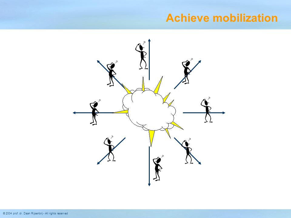Achieve mobilization © 2004 Capgemini - All rights reserved
