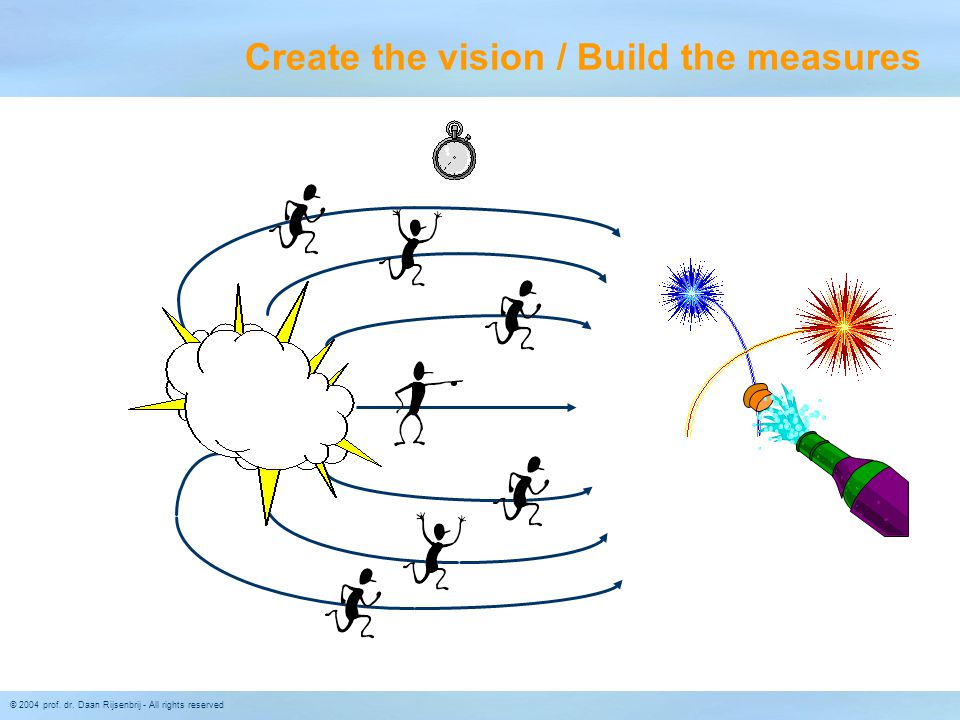 Create the vision / Build the measures