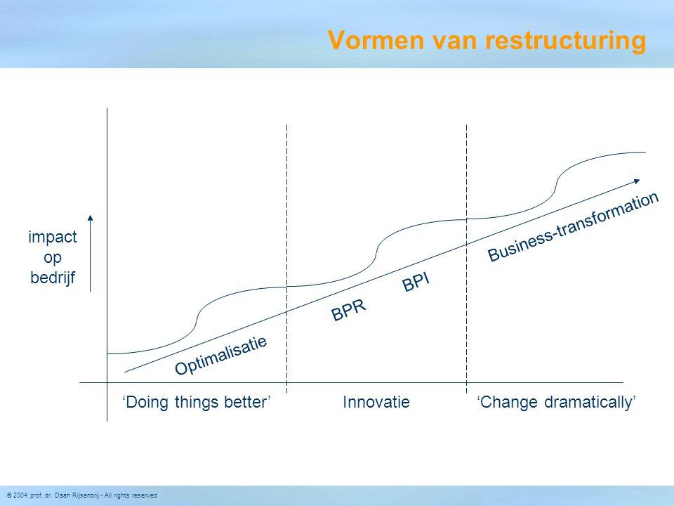 Vormen van restructuring