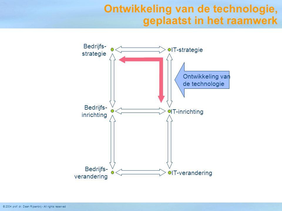 Ontwikkeling van de technologie, geplaatst in het raamwerk