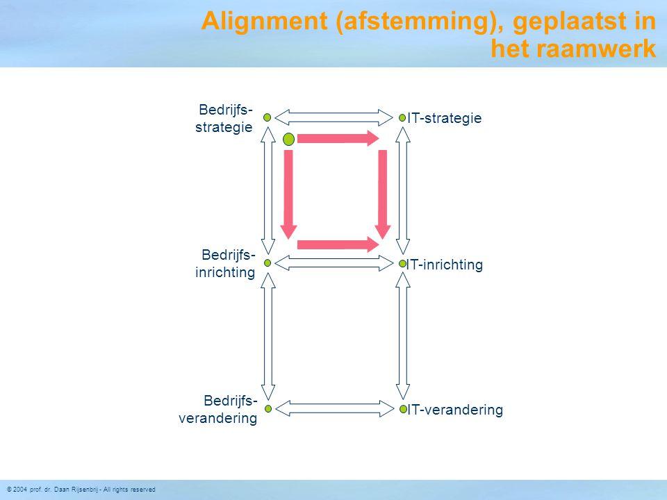 Alignment (afstemming), geplaatst in het raamwerk