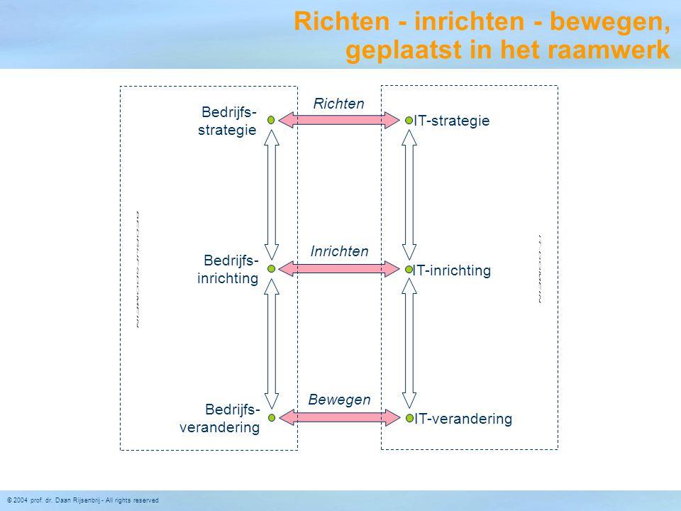 Richten - inrichten - bewegen, geplaatst in het raamwerk