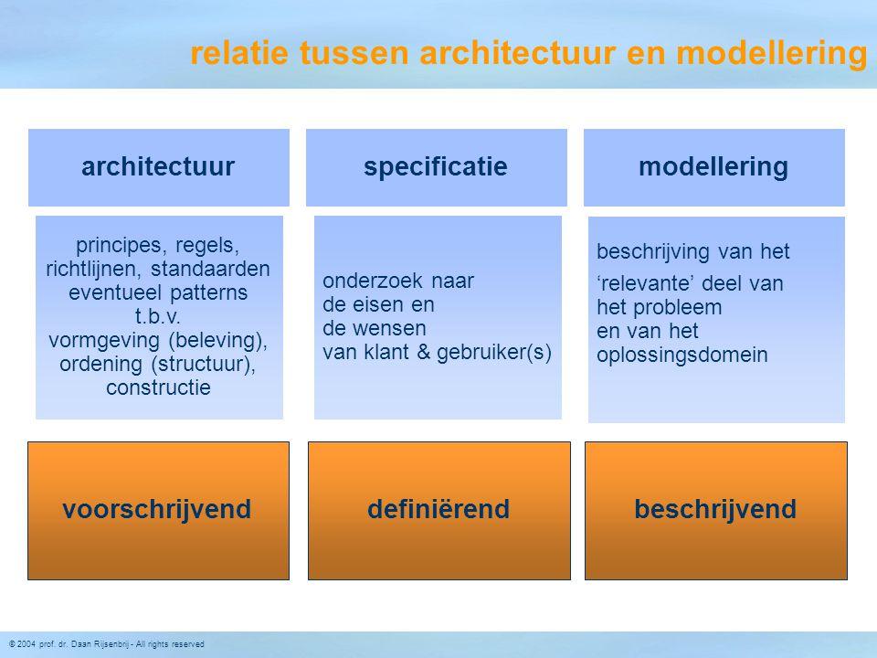 relatie tussen architectuur en modellering