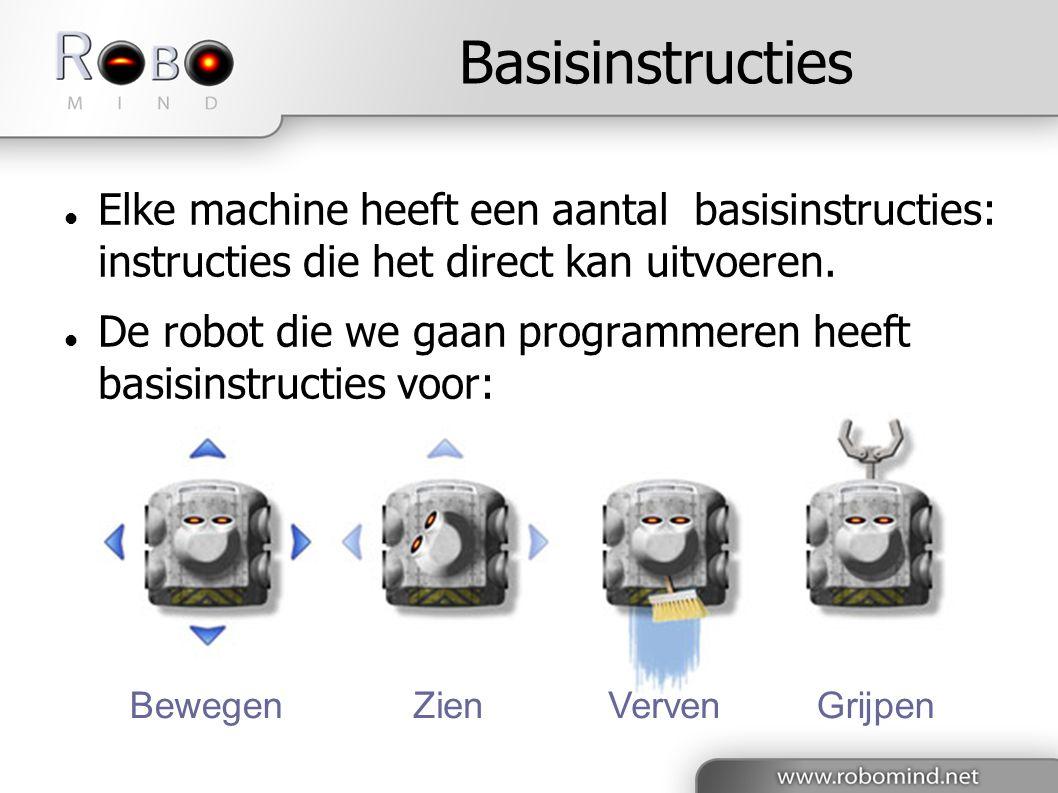 Basisinstructies Elke machine heeft een aantal basisinstructies: instructies die het direct kan uitvoeren.