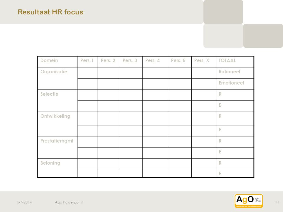Resultaat HR focus Domein Pers.1 Pers. 2 Pers. 3 Pers. 4 Pers. 5