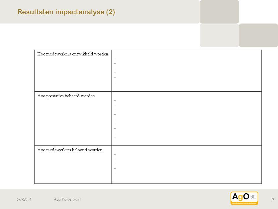 Resultaten impactanalyse (2)