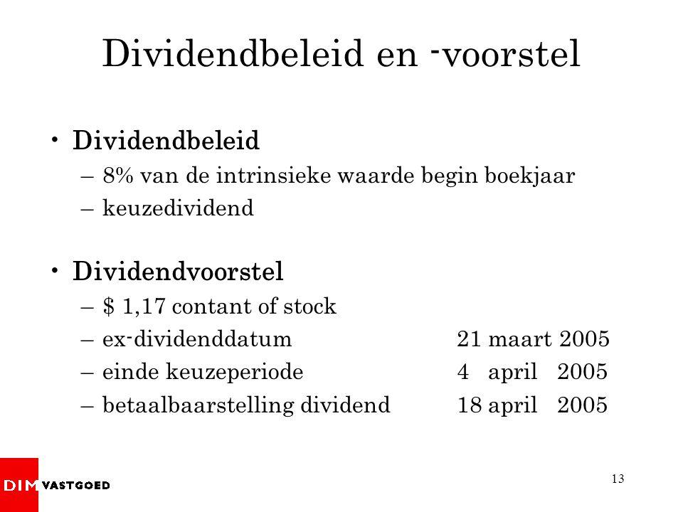 Dividendbeleid en -voorstel