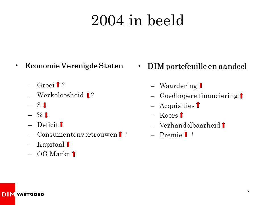 2004 in beeld Economie Verenigde Staten DIM portefeuille en aandeel