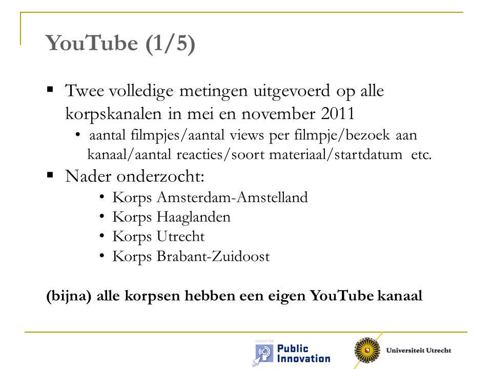 YouTube (1/5) Twee volledige metingen uitgevoerd op alle korpskanalen in mei en november 2011.