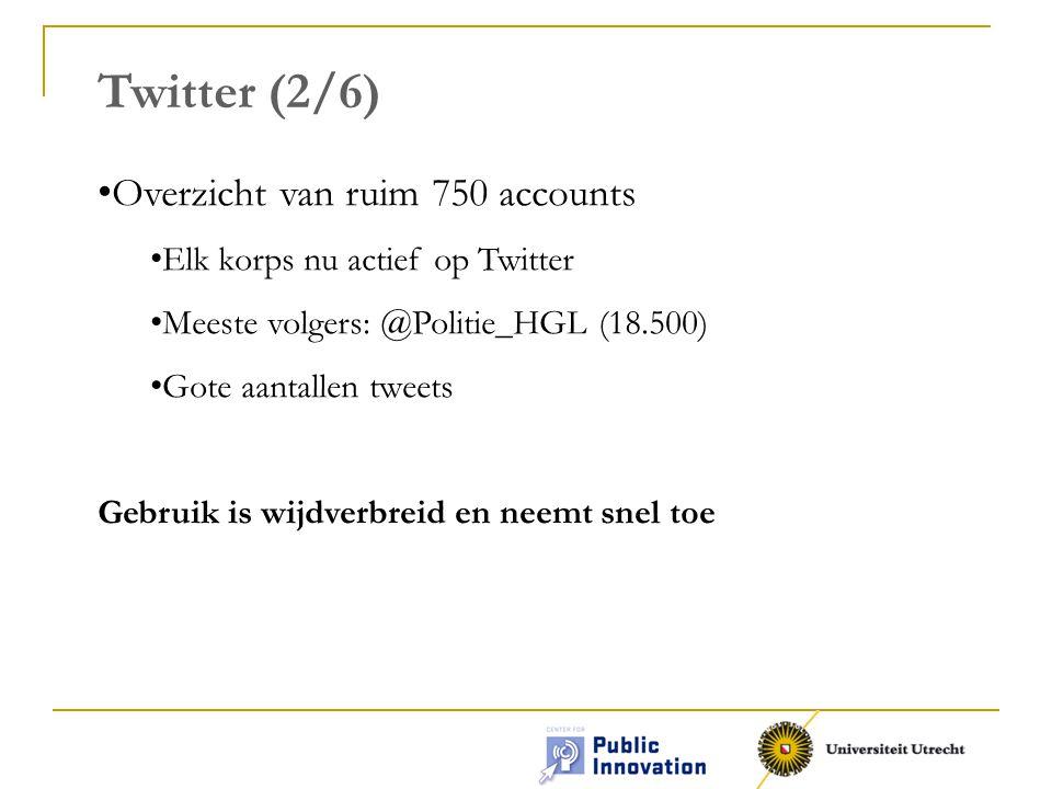Twitter (2/6) Overzicht van ruim 750 accounts