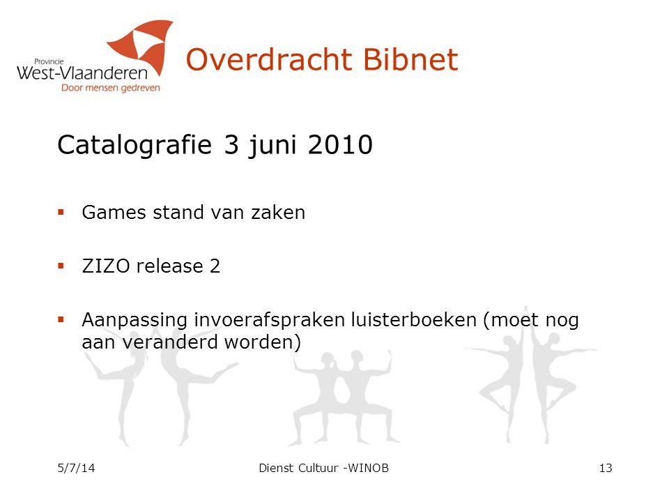 Overdracht Bibnet Catalografie 3 juni 2010 Games stand van zaken