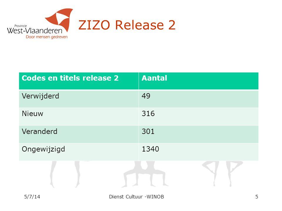 ZIZO Release 2 Codes en titels release 2 Aantal Verwijderd 49 Nieuw