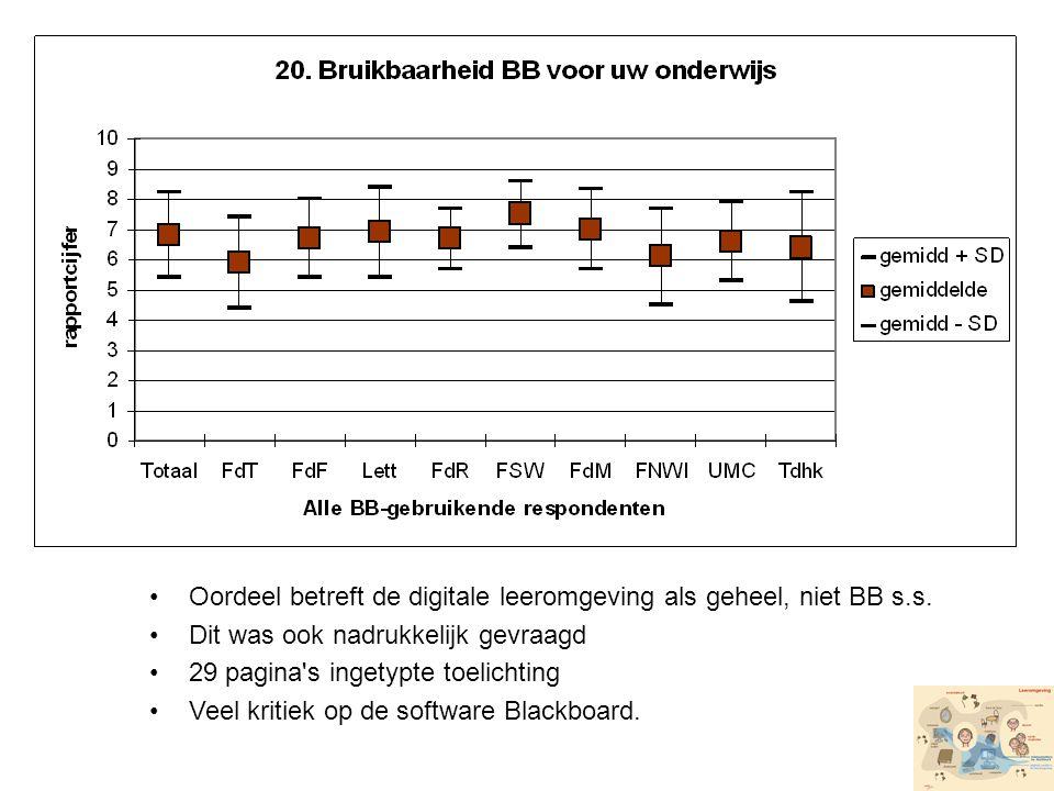 Bruikbaarheid van BB Oordeel betreft de digitale leeromgeving als geheel, niet BB s.s. Dit was ook nadrukkelijk gevraagd.