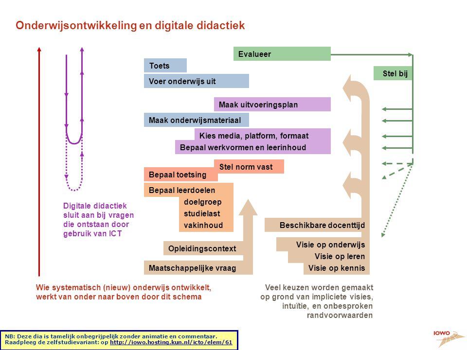 Onderwijsontwikkeling en digitale didactiek