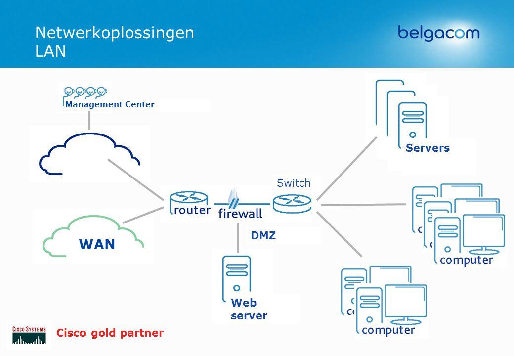 Netwerkoplossingen LAN