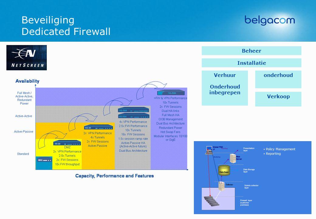 Beveiliging Dedicated Firewall