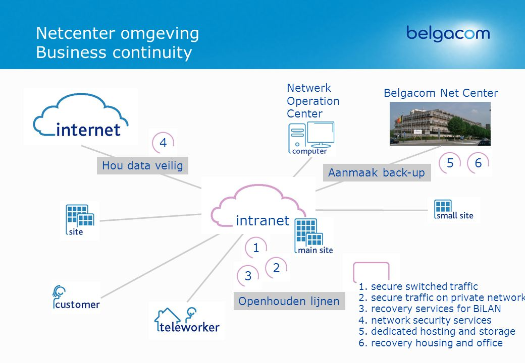 Netcenter omgeving Business continuity