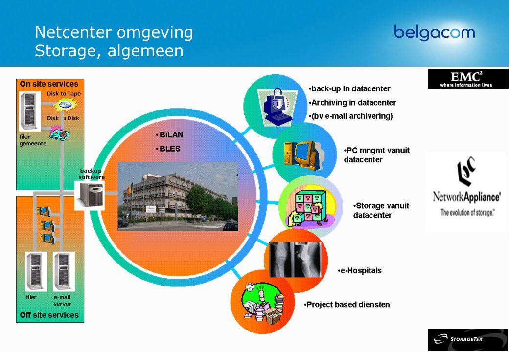 Netcenter omgeving Storage, algemeen