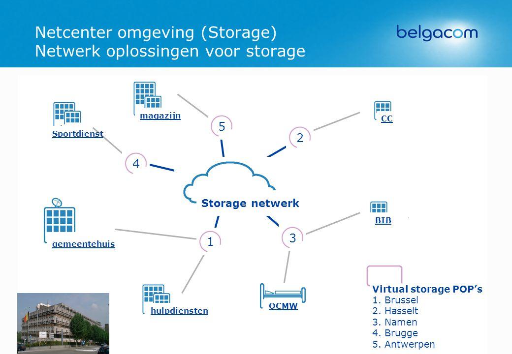 Netcenter omgeving (Storage) Netwerk oplossingen voor storage