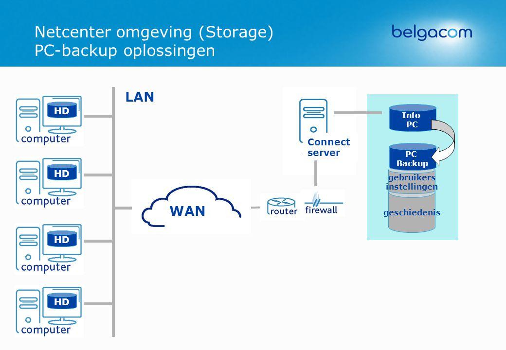 Netcenter omgeving (Storage) PC-backup oplossingen