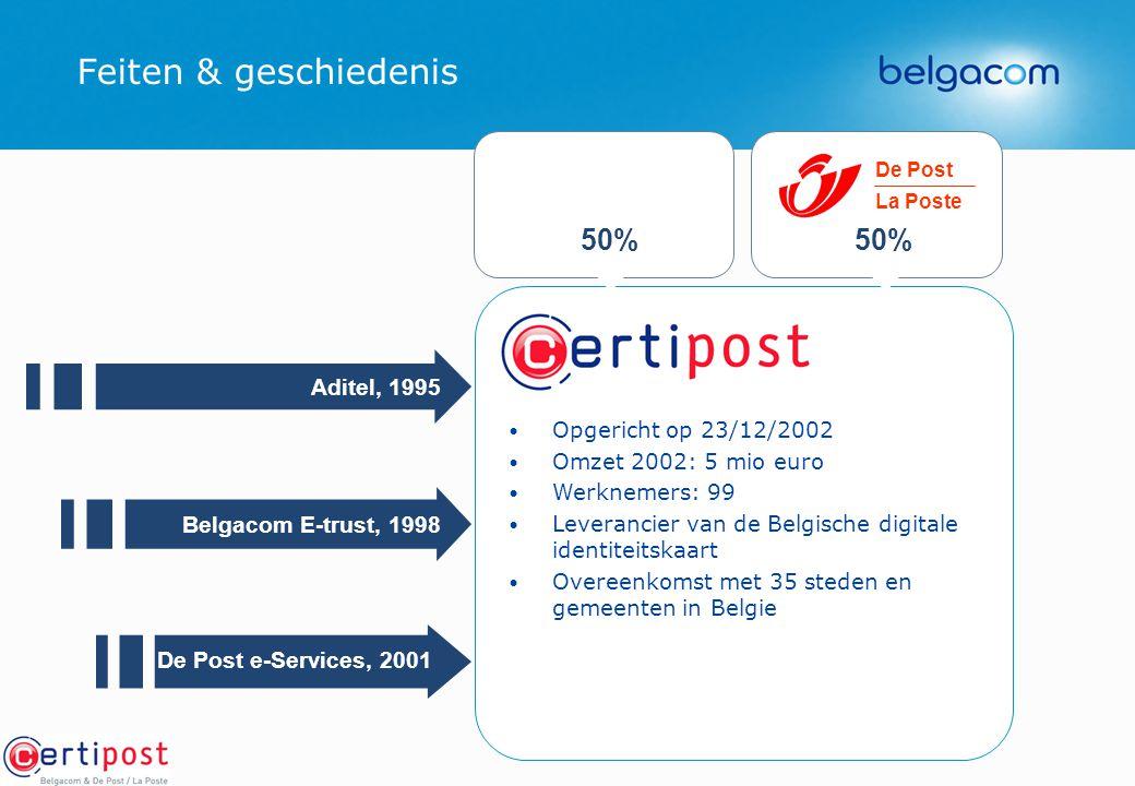 Feiten & geschiedenis 50% 50% Aditel, 1995 Belgacom E-trust, 1998