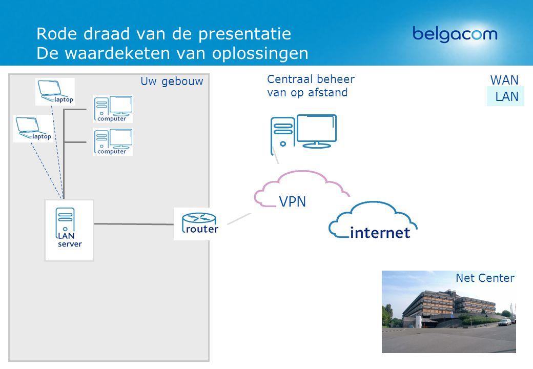 Rode draad van de presentatie De waardeketen van oplossingen