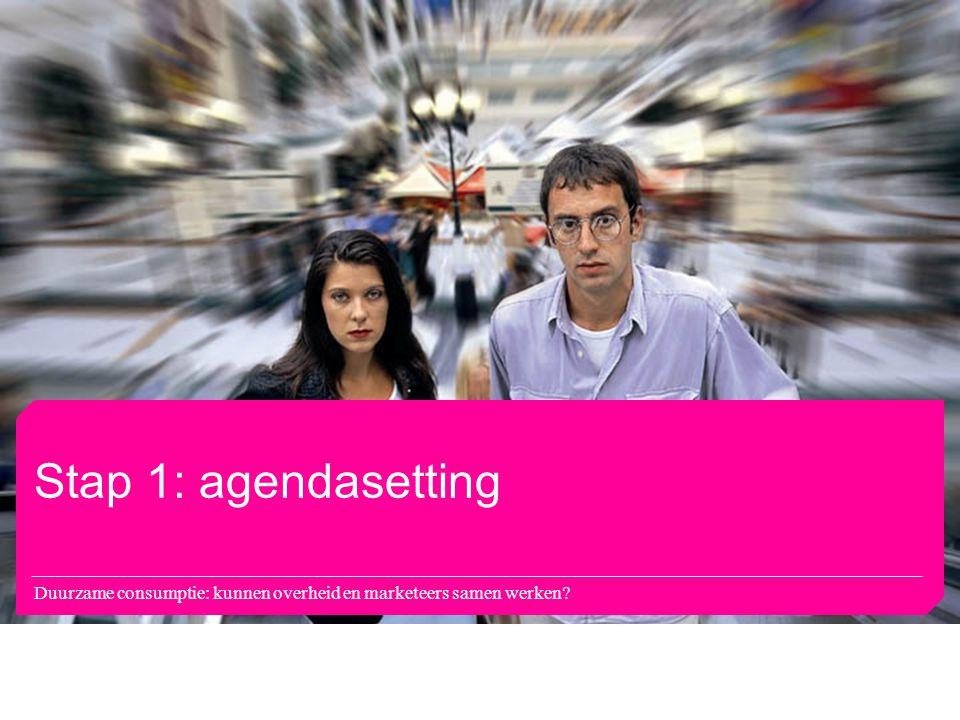 Stap 1: agendasetting Duurzame consumptie: kunnen overheid en marketeers samen werken