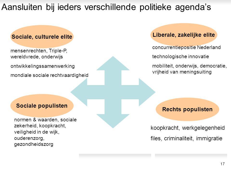Aansluiten bij ieders verschillende politieke agenda's