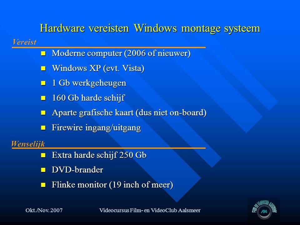 Hardware vereisten Windows montage systeem