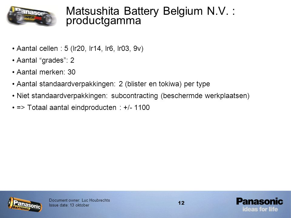 Matsushita Battery Belgium N.V. : productgamma