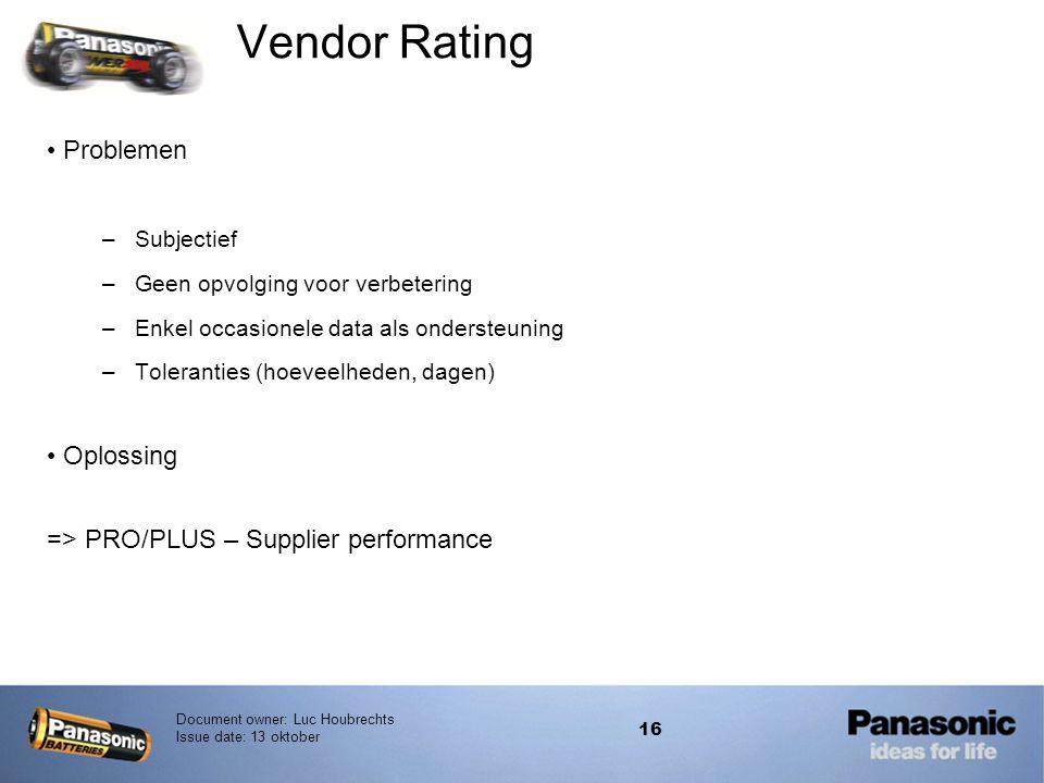 Vendor Rating Problemen Oplossing
