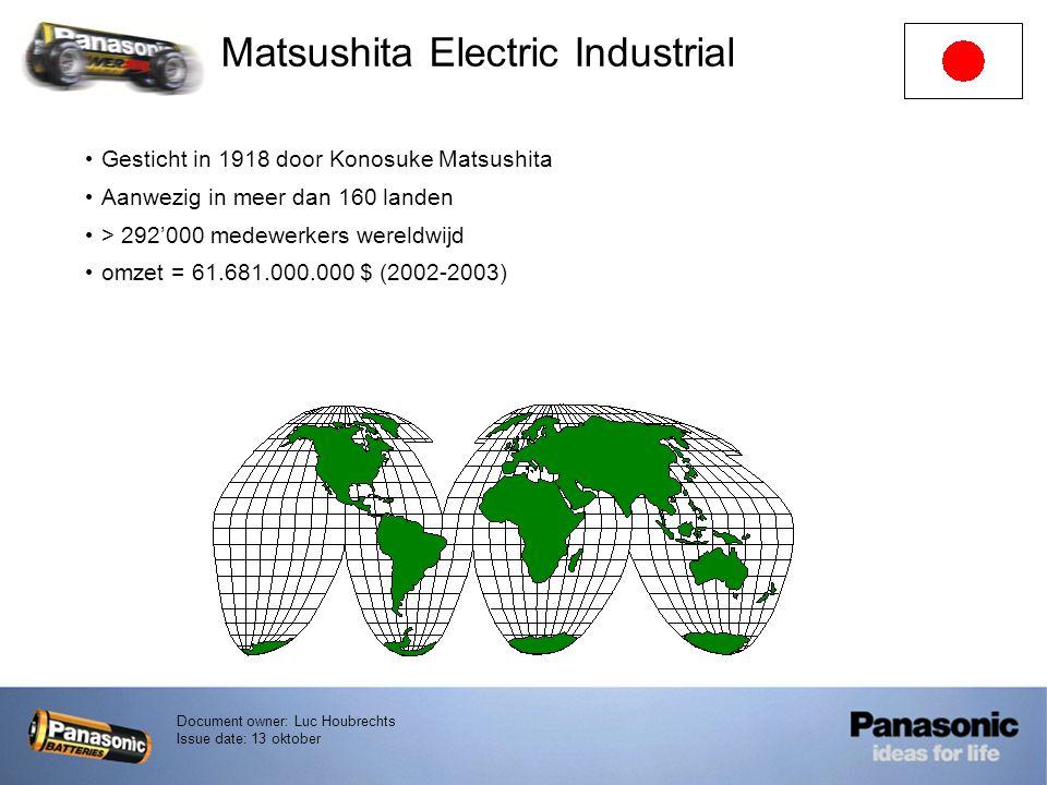 Matsushita Electric Industrial