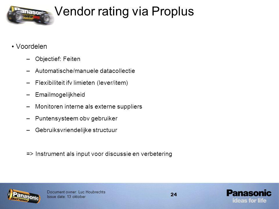Vendor rating via Proplus