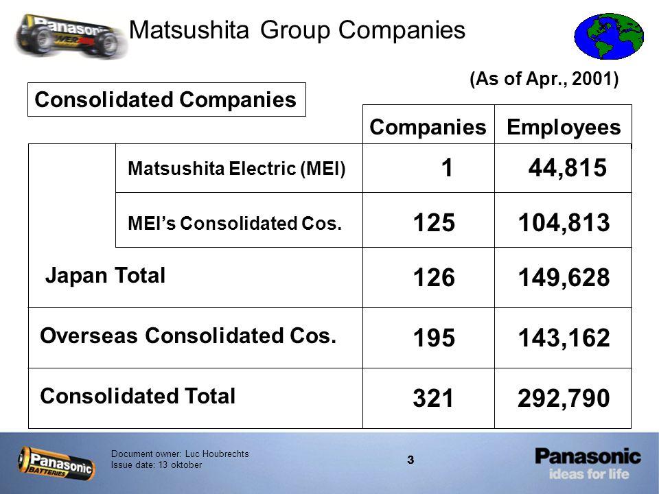 Matsushita Group Companies