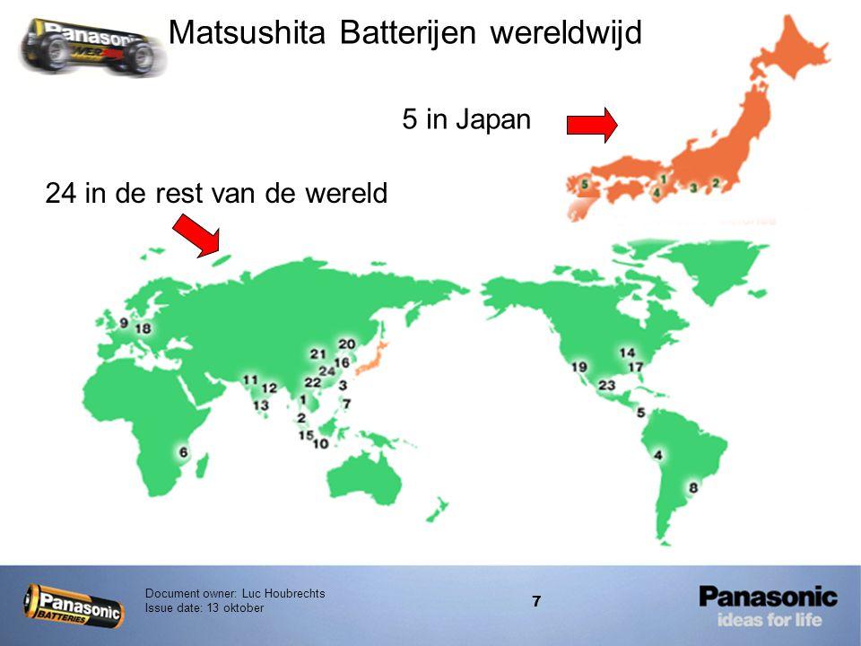 Matsushita Batterijen wereldwijd