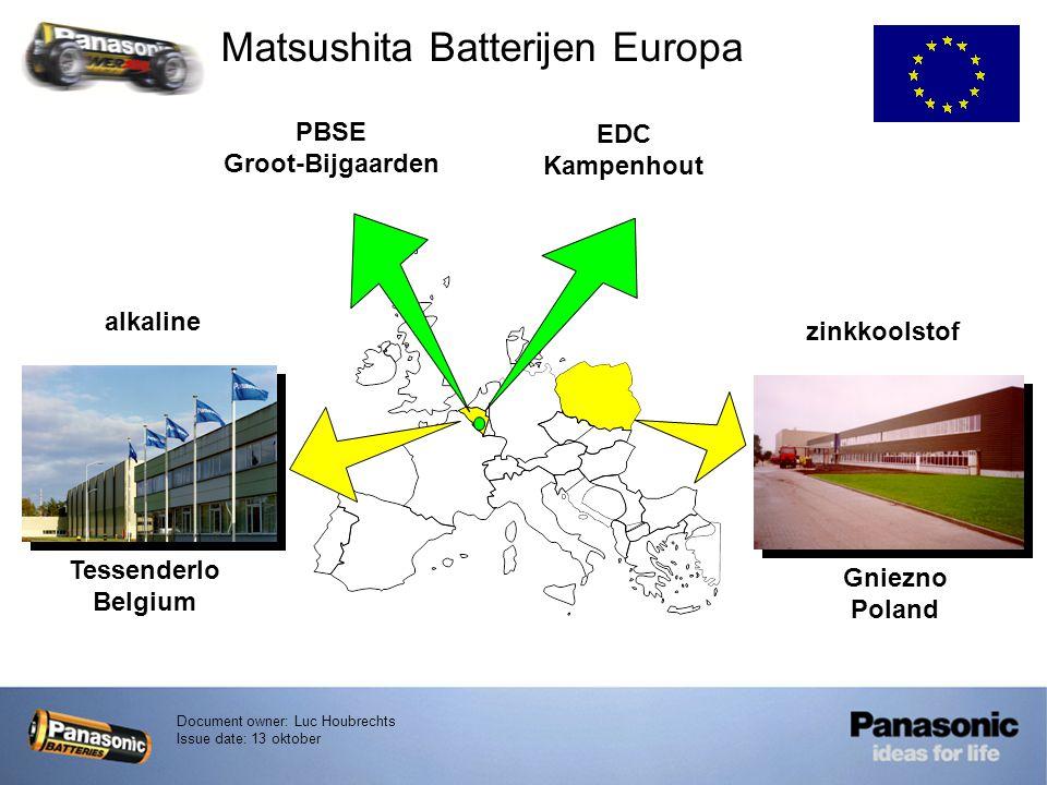 Matsushita Batterijen Europa