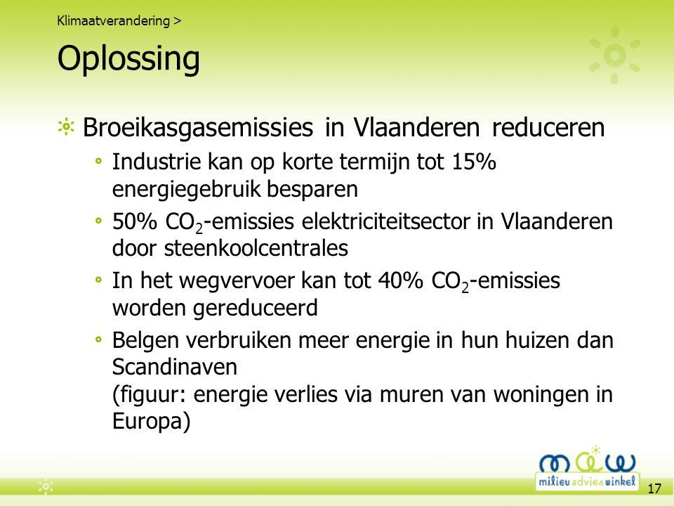 Oplossing Broeikasgasemissies in Vlaanderen reduceren