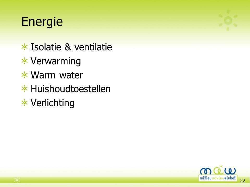 Energie Isolatie & ventilatie Verwarming Warm water Huishoudtoestellen