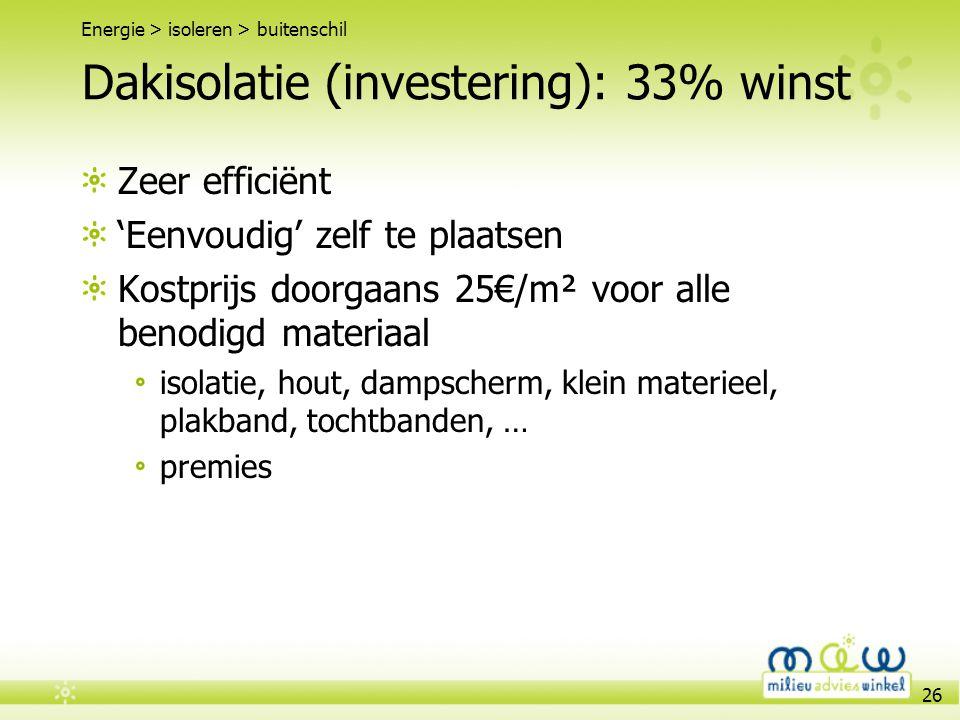 Dakisolatie (investering): 33% winst